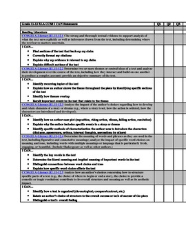 Common Core 11th-12th I CAN Statements