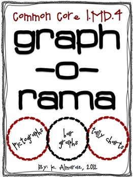 Common Core 1.MD.4 Graph-O-Rama!