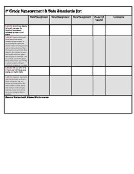 Common Core: 1st Grade Math Checklist