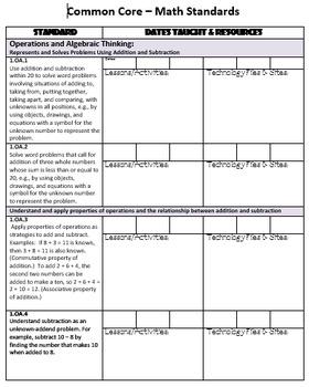 Common Core 1st Grade Math Checklist