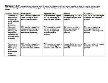 Common Core 1st Grade Math Rubrics