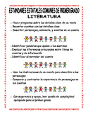 Common Core 1st Grade Spanish Poster (Cheat Sheet)