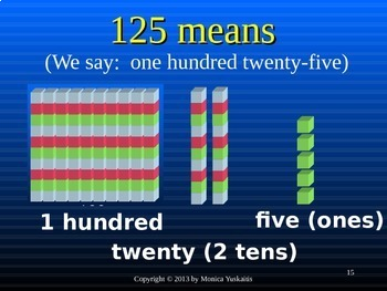 Common Core 1st - Place Value 4 - 20-100 Word, Standard & Models