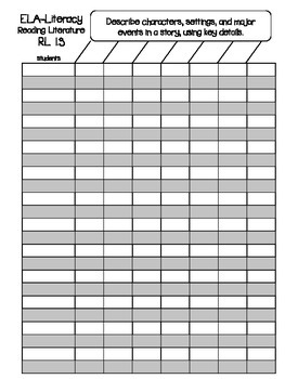 Common Core 1st grade Gradebook Checklists