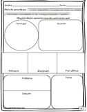 Common Core 1st grade Reading Literature Response Sheets in SPANISH