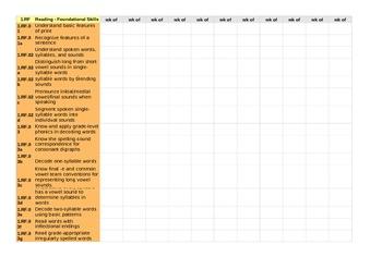 Common Core 1st grade Standards Covered Checksheet