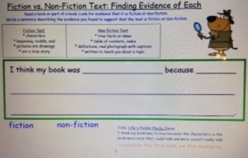 2nd Grade Common Core 2.W.2 Explanatory & Informative Text SMARTBoard