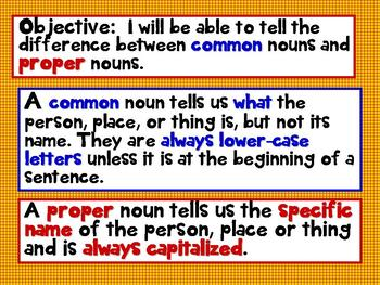 CCSS 2nd, 3rd, Know Your Nouns PPT Common, Proper, Plurals, Possessives
