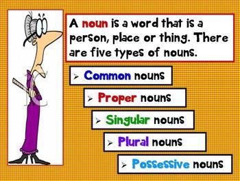 CCSS 2nd, 3rd, Know Your Nouns PPT Common, Proper, Plurals