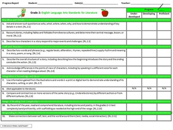 Common Core 2nd Grade English Standards Cumulative Progress Reports