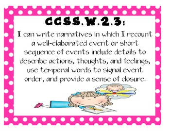 Common Core 2nd Grade I Can Posters for ELA and Writing