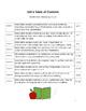 Common Core 2nd Grade Reading Mini Lessons Unit 6: Nonfiction Reading Clubs