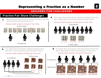 Common Core 3.NF.1: What is a Fraction, and what is a Fraction Number.