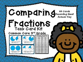 Common Core 3rd Grade-Comparing Fractions using Models Task Card Kit