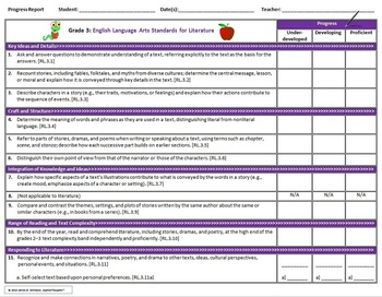 Common Core 3rd Grade English Standards Cumulative Progress Reports