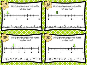 Common Core 3rd Grade-Fractions on a Number Line Task Card Kit