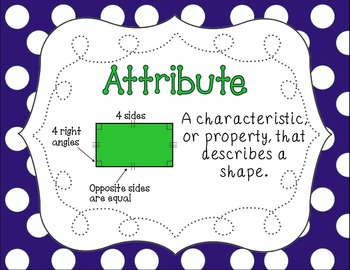 Common Core 3rd Grade Geometry Vocabulary Word Wall Posters & Flash Cards