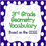 Common Core 3rd Grade Geometry Vocabulary Word Wall Poster