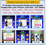 3rd Grade Graphs Bundle - 6 Powerpoint Lessons - 277 Slides