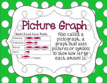Common Core 3rd Grade Mathematics Vocabulary Posters & Flash Cards - ALL Domains