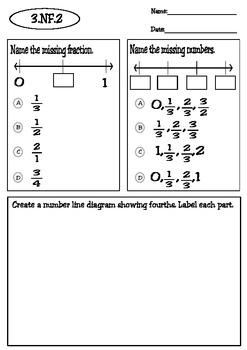 Common Core 3rd Grade Multi-Format Math Assessment