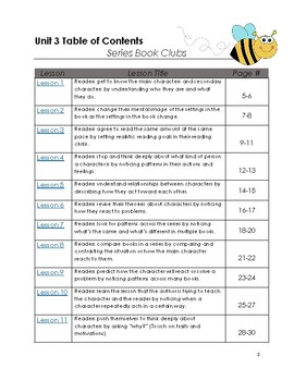 Common Core 3rd Grade Reading Lessons Unit: Series Book Clubs