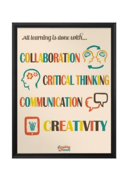Common Core 4Cs Poster (21st Century Skills) [Digital Version]