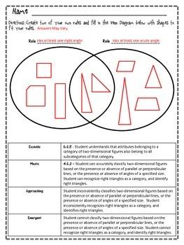 Common Core 4.G.2 {Geometry Assessment & Rubrics}