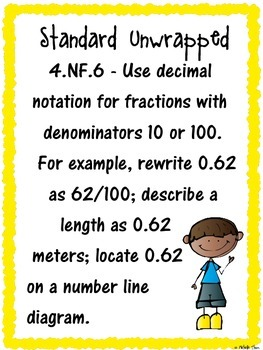 Common Core 4.NF.6 {Fraction and Decimal Assessments & Rubrics}