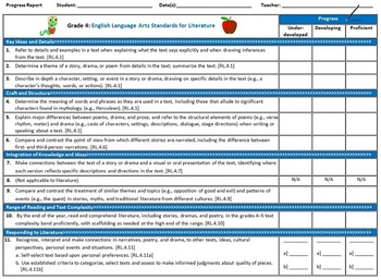 Common Core 4th Grade English Standards Cumulative Progress Reports