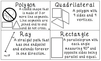 Common Core 4th Grade Geometry Vocabulary Word Wall Posters & Flash Cards
