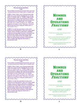 Common Core Math Small Booklet of Standards for 4th Grade Teachers