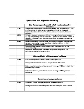 4th Grade Math Common Core Standards Tracking Forms (Track Student Mastery)