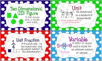 Common Core 4th Grade Mathematics Vocabulary Posters & Flash Cards - ALL Domains