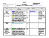 Common Core 4th Math Scope and Sequence