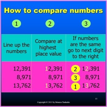 4th Grade Place Value 3 - Comparing Numbers Powerpoint Lesson