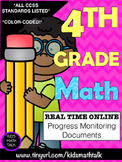 {Common Core Checklist} 4th grade Math Progress Monitoring Documents