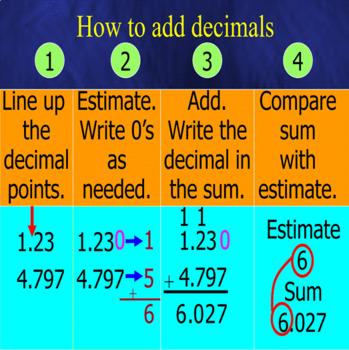 Common Core 5th - Decimal Computation Bundle (Add, Subtract, Multiply & Divide)