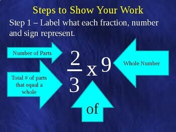 Common Core 5th - Fractions 15 - Multiply Fractions & Whole Numbers - Show Work