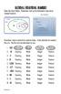 Common Core 6th Grade Homework Packet Week #7