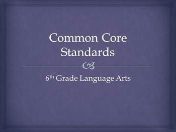 Common Core ELA Grade 6 Posters/PPT (Easy to Edit)