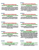 Common Core 6th Grade Math Standards- Printable Labels