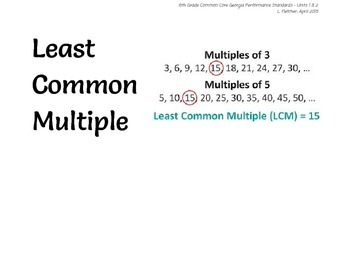 Common Core - 6th Grade Math Vocabulary for Word Wall