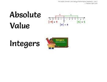 Common Core 7th Grade Math Word Wall