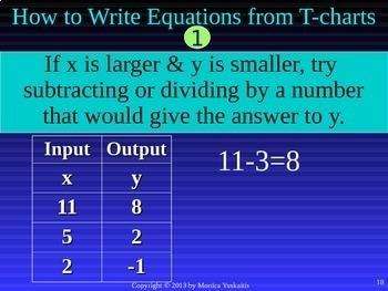 Common Core 6th - Graphing Equations