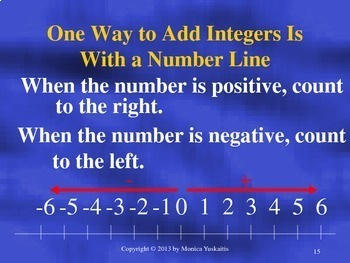 6th Grade Integers 2 - Addition of Integers Powerpoint Lesson