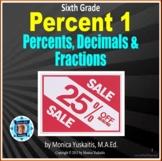 6th Grade Percents 1 - Percents, Decimals & Fractions Powerpoint Lesson