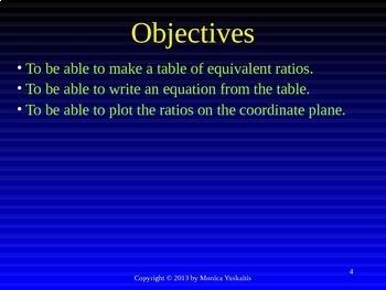 Common Core 6th - Ratios 4 - Plotting Ratios on the Coordinate Plane