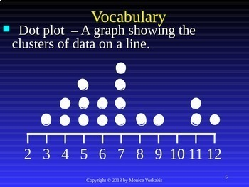 6th Grade Statistics & Data 3 - Dot Plot and Data Distribution Powerpoint Lesson