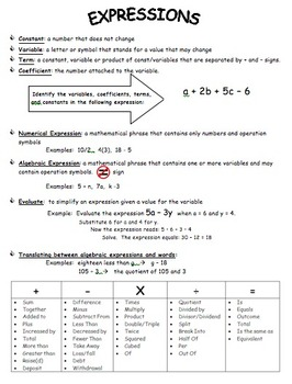 Common Core – 6th grade – Expressions and Equations Review Booklet